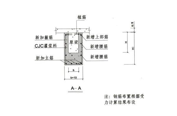 混凝土构件增大截面技术