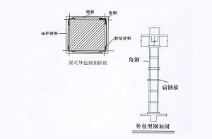 外包型钢技术